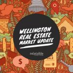 Wellington market update